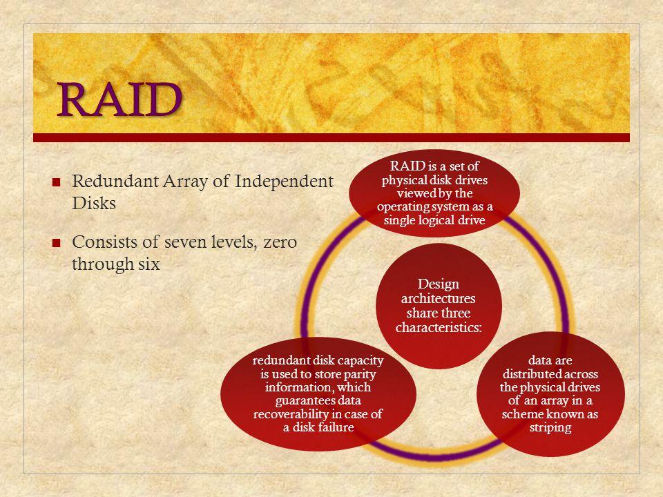 Table 11.4 RAID Levels