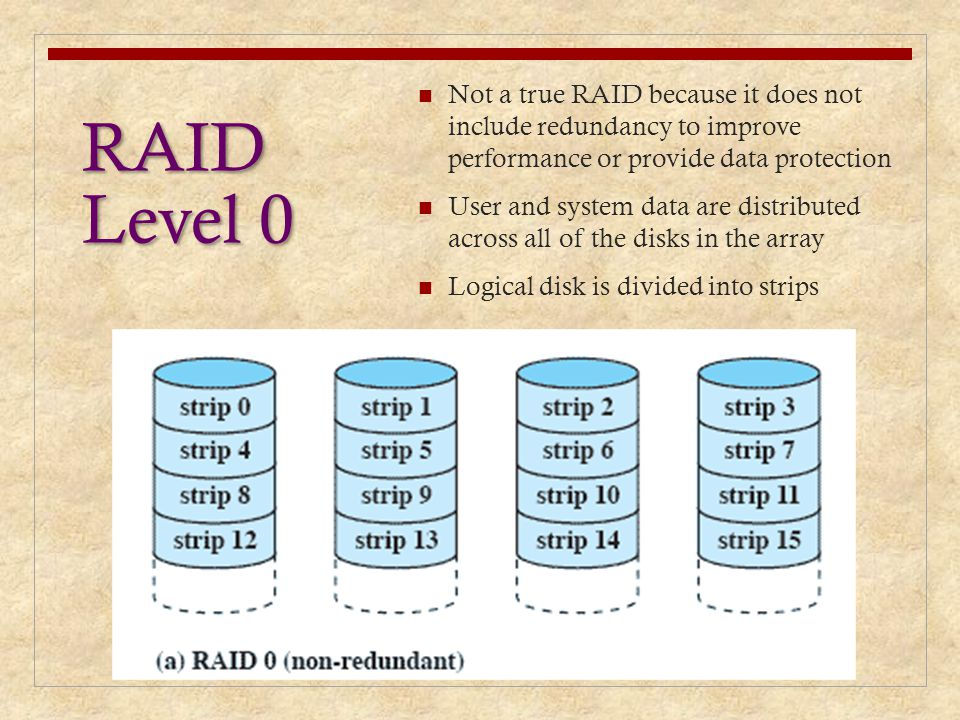 RAID Level 1 Redundancy is achieved by the simple expedient of duplicating all the data There is no write penalty When a drive fails the data may still be accessed from the second drive Principal disadvantage is the cost