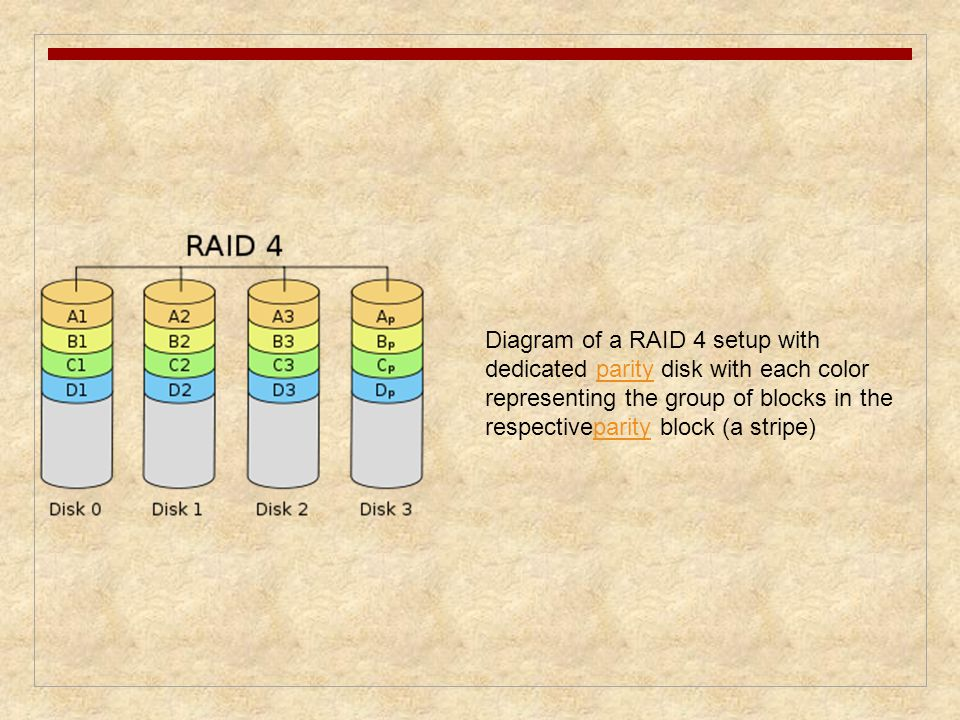 RAID Level 5 Similar to RAID-4 but distributes the parity bits across all disks Typical allocation is a round-robin scheme Has the characteristic that the loss of any one disk does not result in data loss
