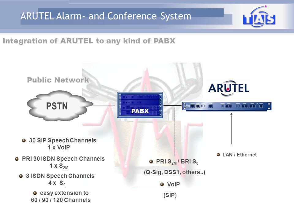 ARUTEL Alarm- and Conference System Alarm- and Conference System Solutions for Public Utility Co., Chemistry- and Manufacturing Banks and Government Agencies…