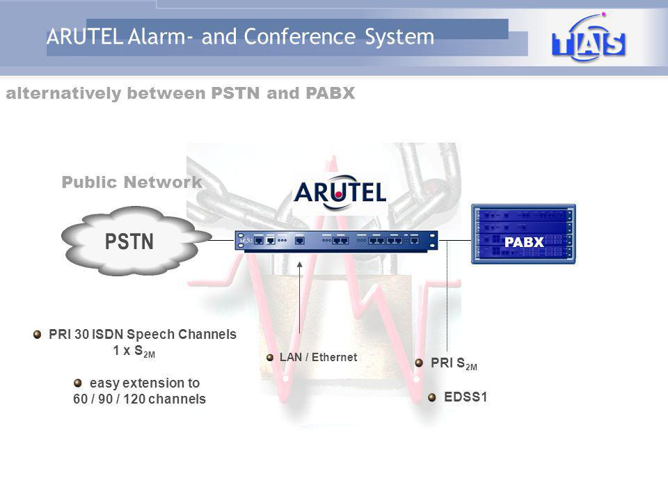 ARUTEL Alarm- and Conference System PSTN Integration of ARUTEL to any kind of PABX LAN / Ethernet PRI S 2M / BRI S 0 (Q-Sig, DSS1, others..) easy extension to 60 / 90 / 120 Channels 8 ISDN Speech Channels 4 x S 0 PRI 30 ISDN Speech Channels 1 x S 2M Public Network PABX VoIP (SIP) 30 SIP Speech Channels 1 x VoIP