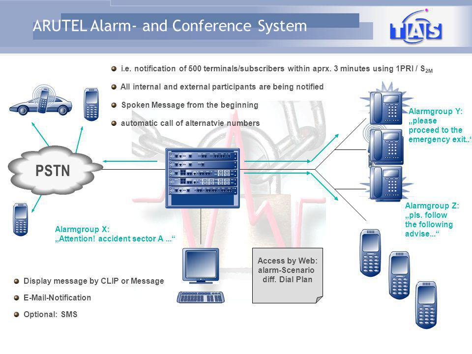 ARUTEL Alarm- and Conference System PSTN alternatively between PSTN and PABX LAN / Ethernet PRI S 2M EDSS1 easy extension to 60 / 90 / 120 channels PRI 30 ISDN Speech Channels 1 x S 2M Public Network PABX