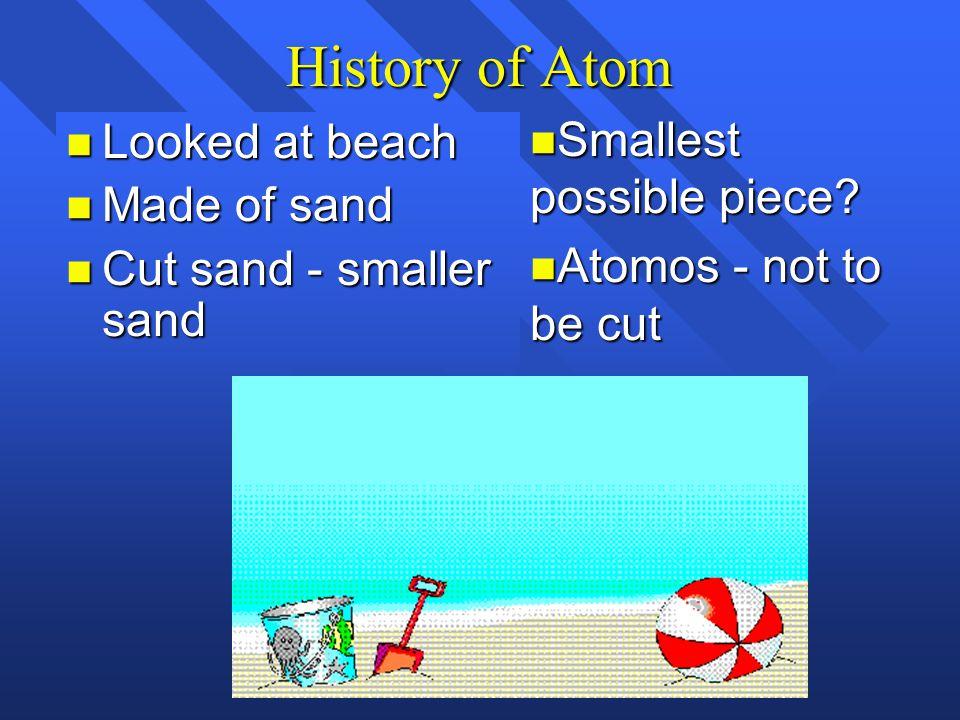 History of the atom n Not the history of atom, but the idea of the atom. n Original idea Ancient Greece (400 B.C.) n Democritus and Leucippus- Greek p