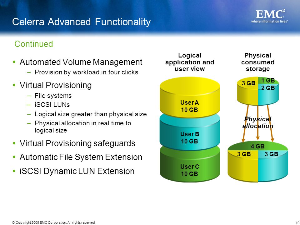 19 © Copyright 2008 EMC Corporation. All rights reserved. Celerra Advanced Functionality Automated Volume Management –Provision by workload in four cl