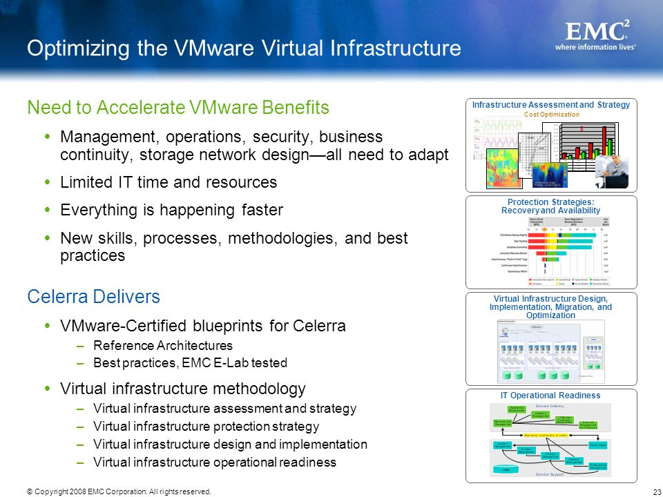 23 © Copyright 2008 EMC Corporation. All rights reserved. Optimizing the VMware Virtual Infrastructure Need to Accelerate VMware Benefits Management,