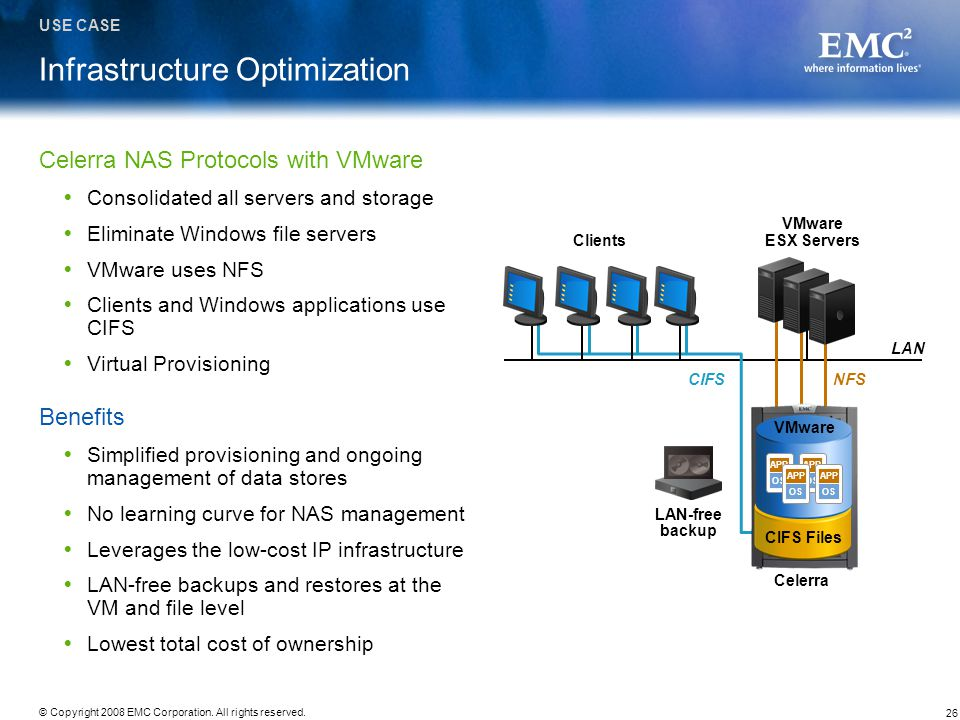 26 © Copyright 2008 EMC Corporation. All rights reserved. Infrastructure Optimization Celerra NAS Protocols with VMware Consolidated all servers and s