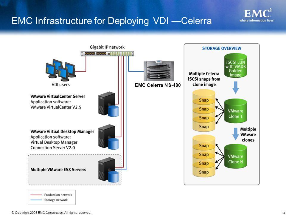 34 © Copyright 2008 EMC Corporation. All rights reserved. EMC Infrastructure for Deploying VDI Celerra EMC Celerra NS-480