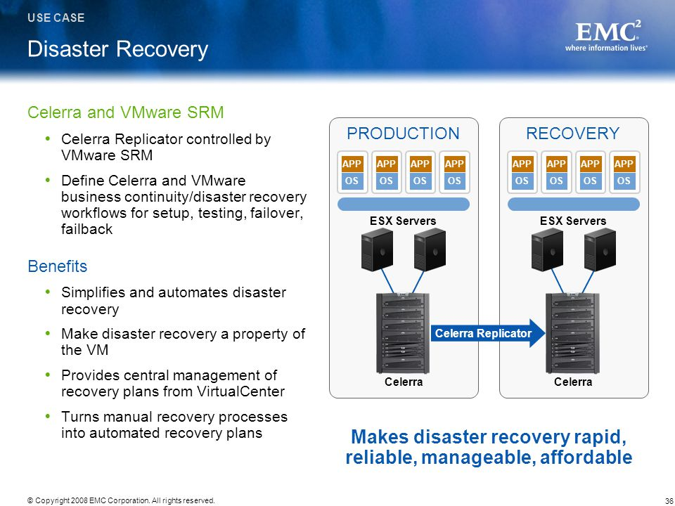 36 © Copyright 2008 EMC Corporation. All rights reserved. PRODUCTION Disaster Recovery Celerra and VMware SRM Celerra Replicator controlled by VMware