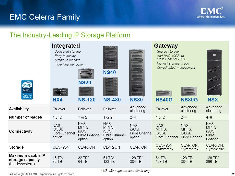 37 © Copyright 2008 EMC Corporation. All rights reserved. EMC Celerra Family The Industry-Leading IP Storage Platform Gateway Shared storage Add NAS,