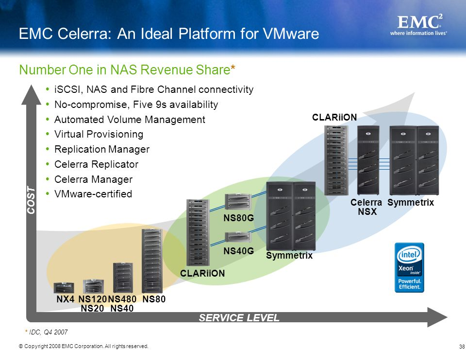 38 © Copyright 2008 EMC Corporation. All rights reserved. EMC Celerra: An Ideal Platform for VMware iSCSI, NAS and Fibre Channel connectivity No-compr