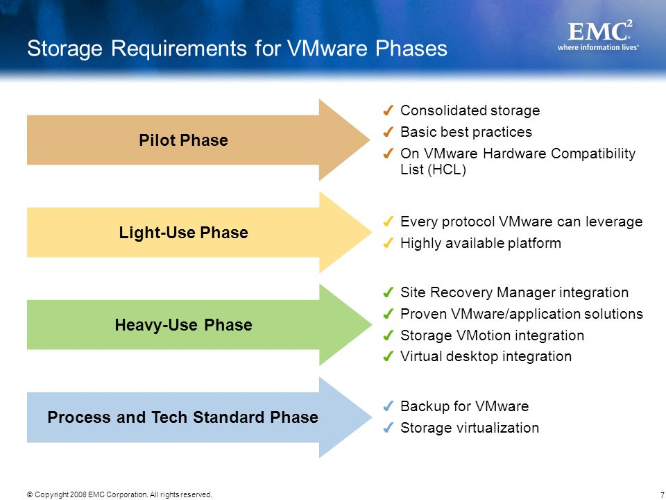 7 © Copyright 2008 EMC Corporation. All rights reserved. Storage Requirements for VMware Phases Pilot Phase Consolidated storage Basic best practices