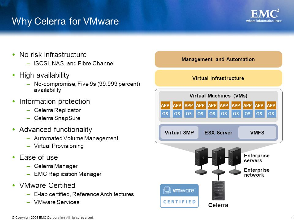 9 © Copyright 2008 EMC Corporation. All rights reserved. Why Celerra for VMware No risk infrastructure –iSCSI, NAS, and Fibre Channel High availabilit