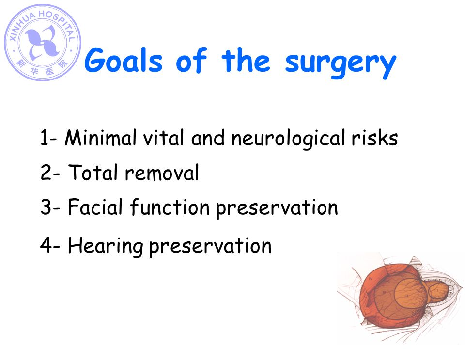 Goals of the surgery 1- Minimal vital and neurological risks 2- Total removal 3- Facial function preservation 4- Hearing preservation
