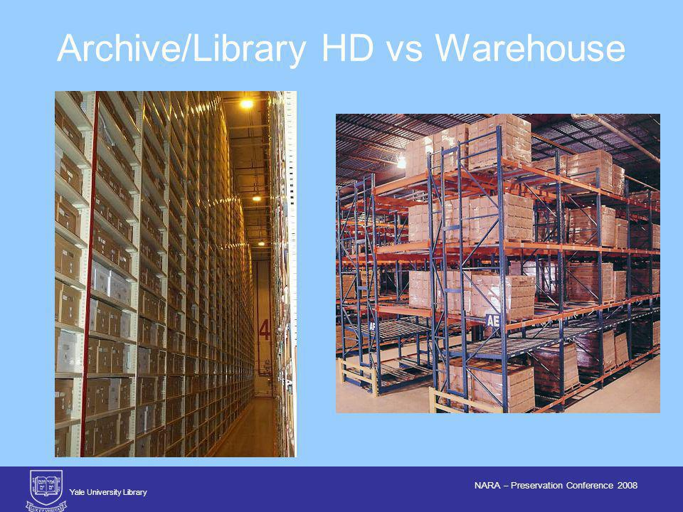 Yale University Library NARA – Preservation Conference 2008 Archive/Library HD vs Warehouse