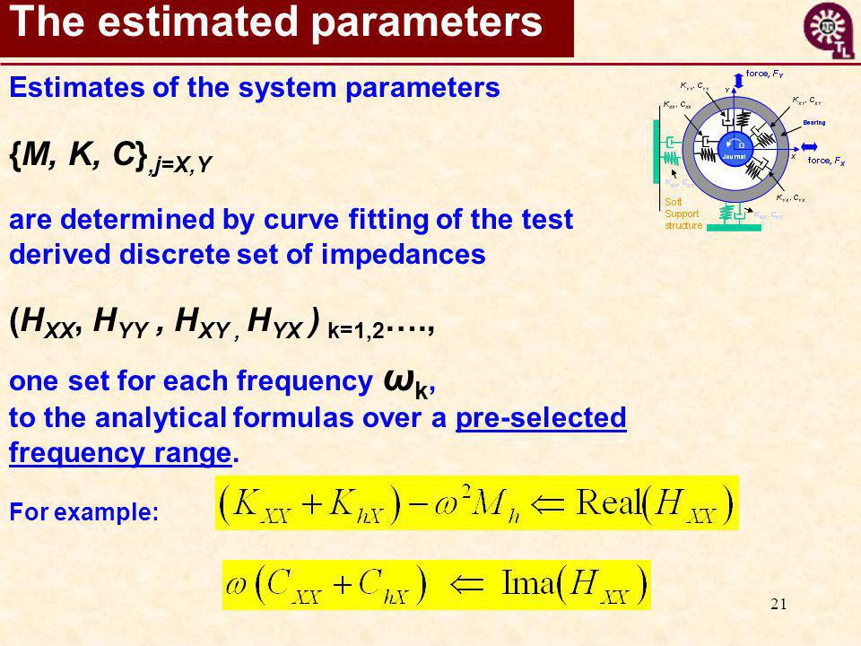 21 The estimated parameters Estimates of the system parameters {M, K, C},j=X,Y are determined by curve fitting of the test derived discrete set of imp