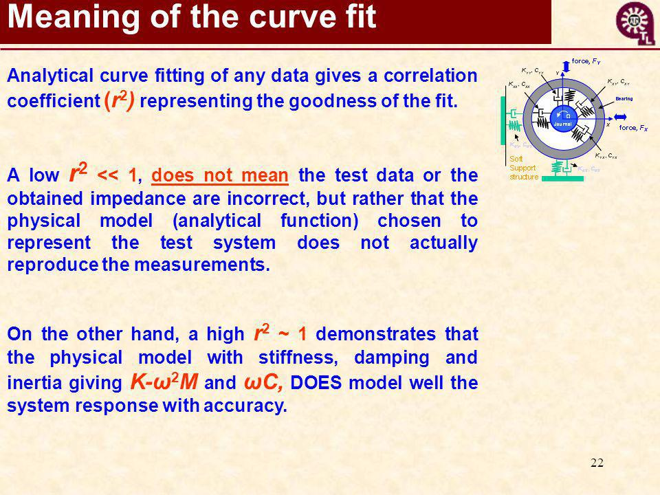 22 Meaning of the curve fit Analytical curve fitting of any data gives a correlation coefficient (r 2 ) representing the goodness of the fit. A low r