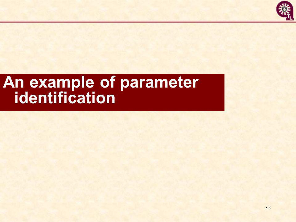 32 An example of parameter identification