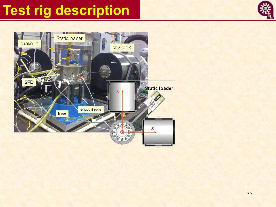 35 Test rig description
