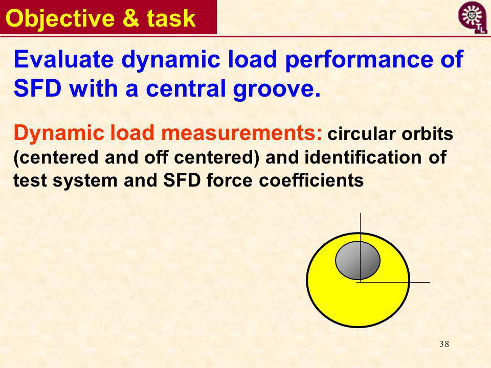 38 Objective & task Evaluate dynamic load performance of SFD with a central groove.