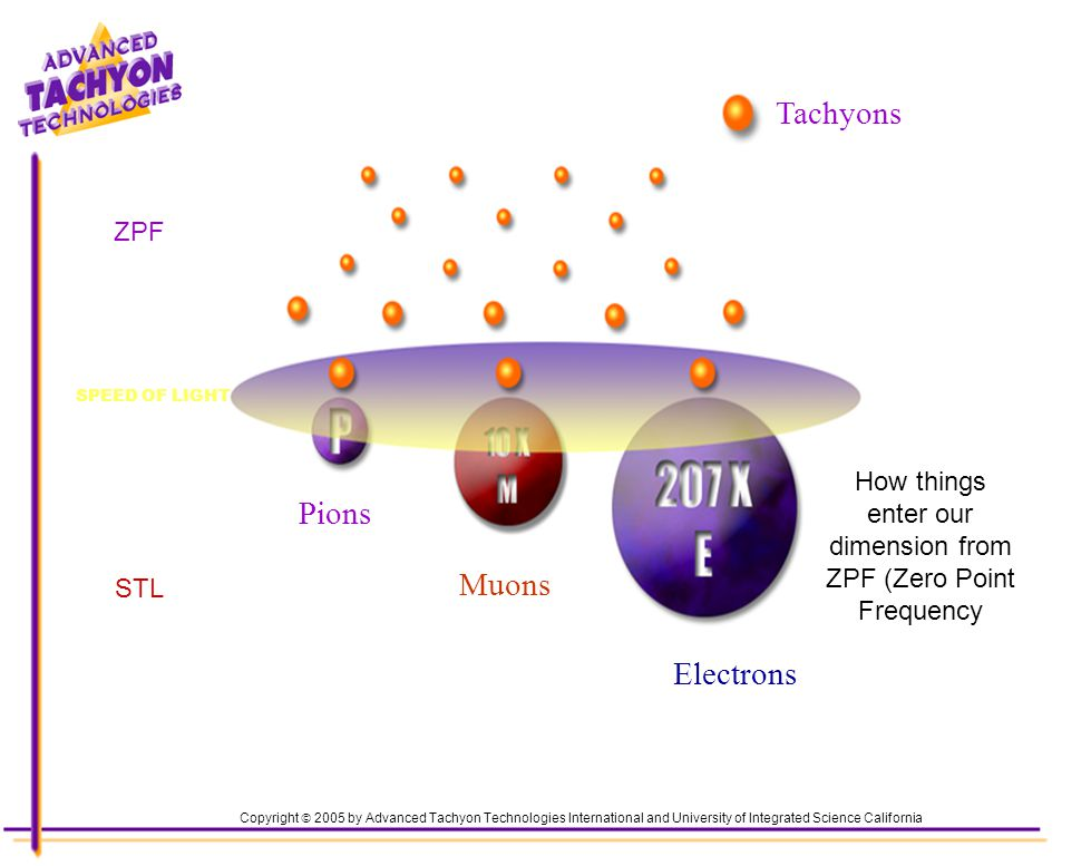 Lynette Marks, Body, Soul & Angels 919-949-3039 Tachyons Pions Muons Electrons Copyright 2005 by Advanced Tachyon Technologies International and University of Integrated Science California SPEED OF LIGHT ZPF STL How things enter our dimension from ZPF (Zero Point Frequency
