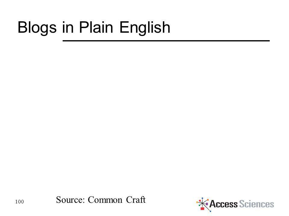 Blogs in Plain English 100 Source: Common Craft