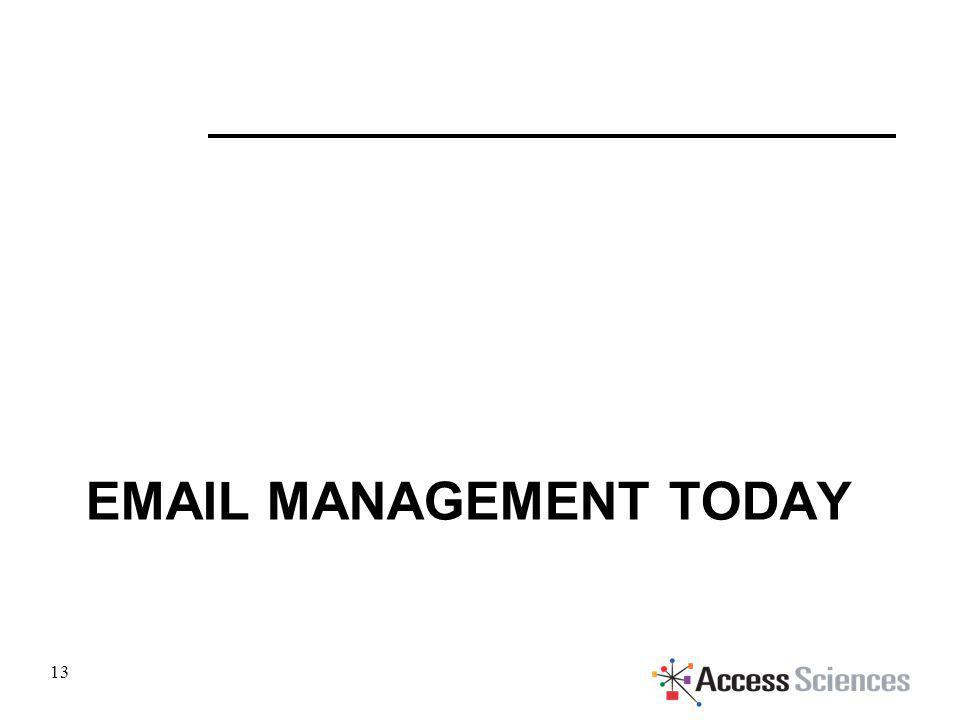 EMAIL MANAGEMENT TODAY 13
