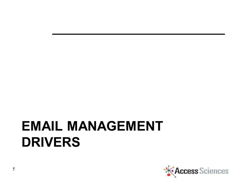 EMAIL MANAGEMENT DRIVERS 5