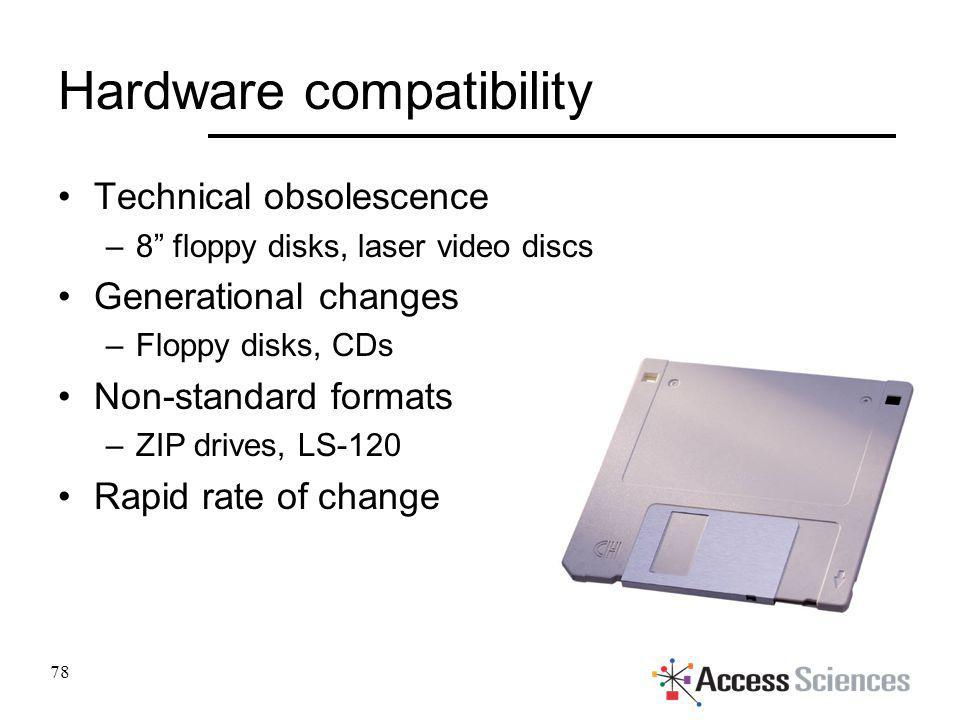 Hardware compatibility Technical obsolescence –8 floppy disks, laser video discs Generational changes –Floppy disks, CDs Non-standard formats –ZIP dri