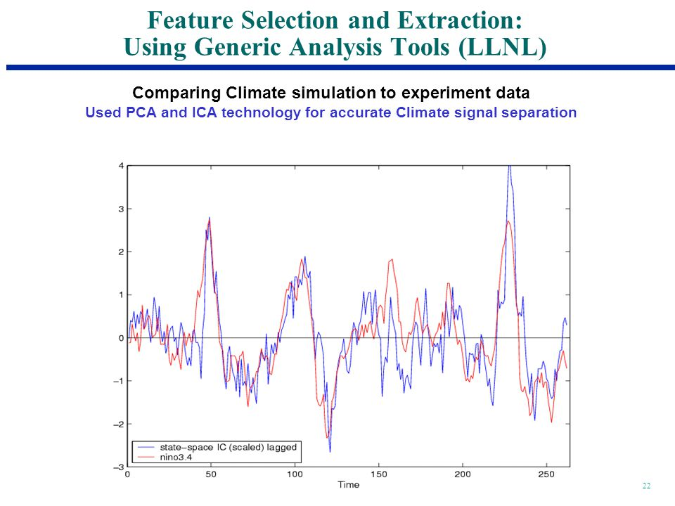 22 Feature Selection and Extraction: Using Generic Analysis Tools (LLNL) Comparing Climate simulation to experiment data Used PCA and ICA technology for accurate Climate signal separation