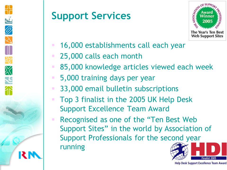 Support Services 16,000 establishments call each year 25,000 calls each month 85,000 knowledge articles viewed each week 5,000 training days per year 33,000 email bulletin subscriptions Top 3 finalist in the 2005 UK Help Desk Support Excellence Team Award Recognised as one of the Ten Best Web Support Sites in the world by Association of Support Professionals for the second year running