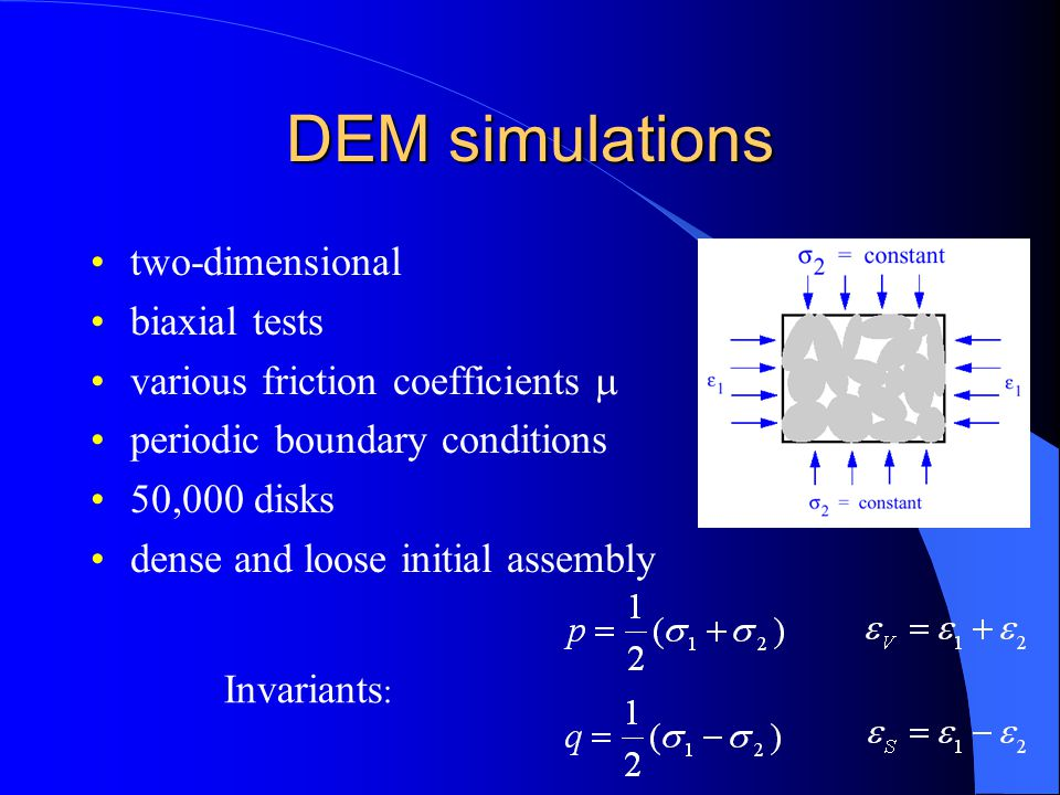 DEM simulations two-dimensional biaxial tests various friction coefficients periodic boundary conditions 50,000 disks dense and loose initial assembly