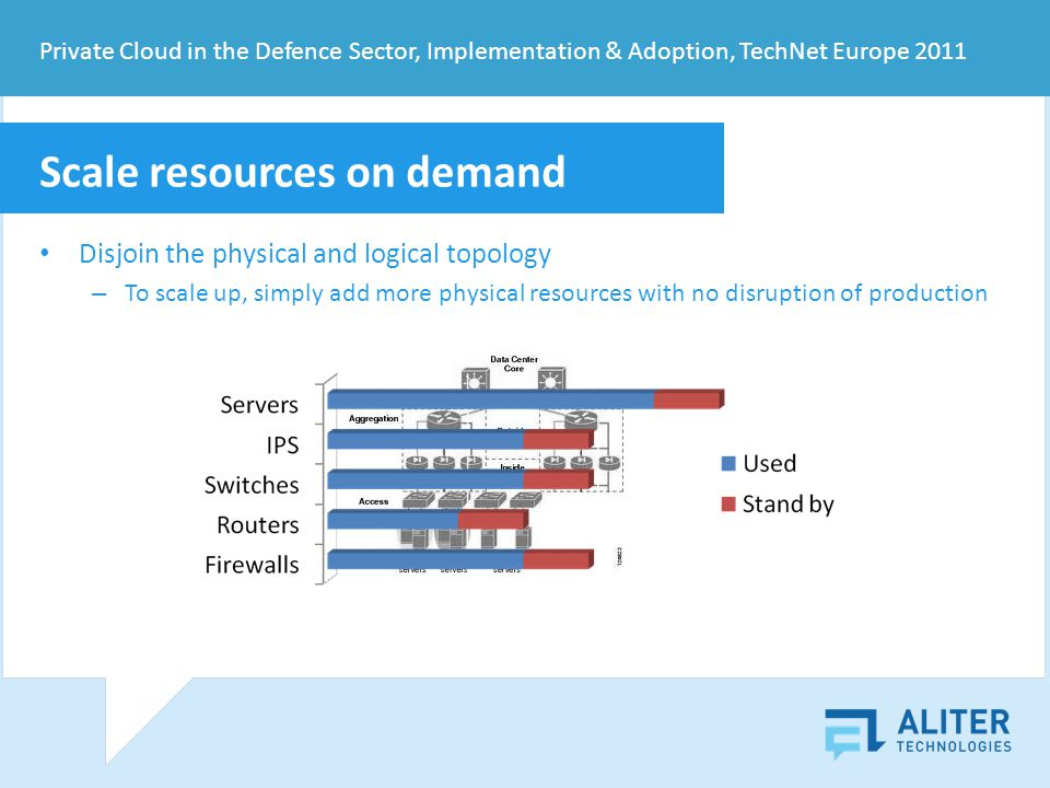 Scale resources on demand Disjoin the physical and logical topology – To scale up, simply add more physical resources with no disruption of production Private Cloud in the Defence Sector, Implementation & Adoption, TechNet Europe 2011
