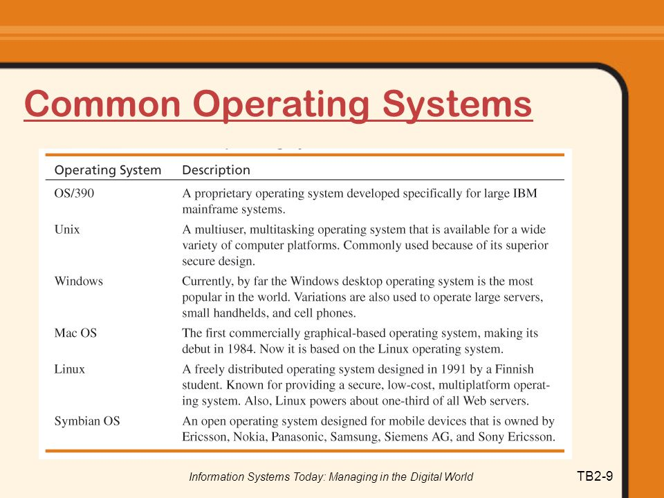 Information Systems Today: Managing in the Digital World TB2-9 Common Operating Systems