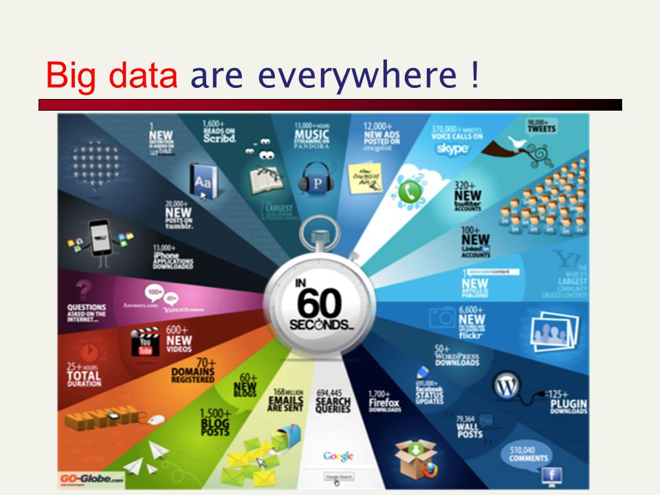 Big data are everywhere !