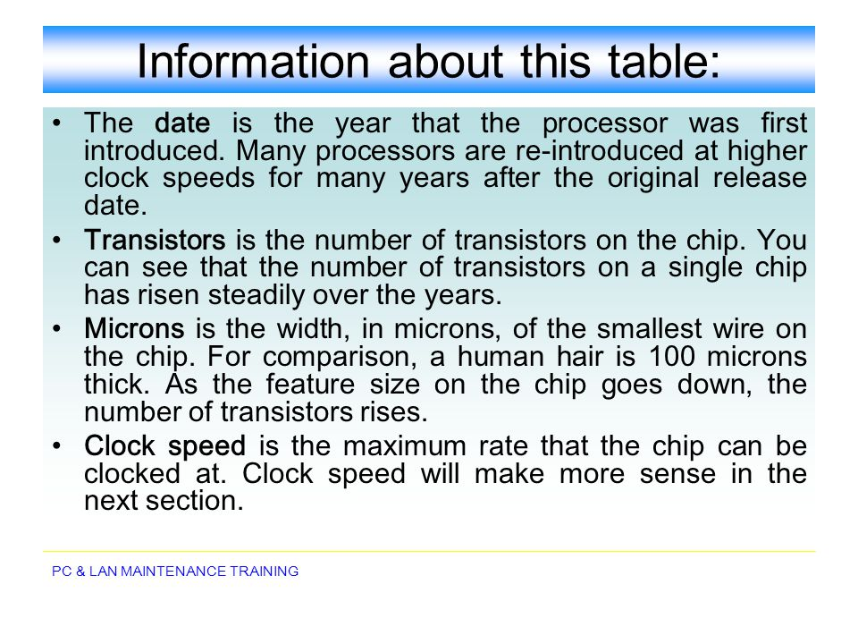 PC & LAN MAINTENANCE TRAINING Information about this table: The date is the year that the processor was first introduced. Many processors are re-intro