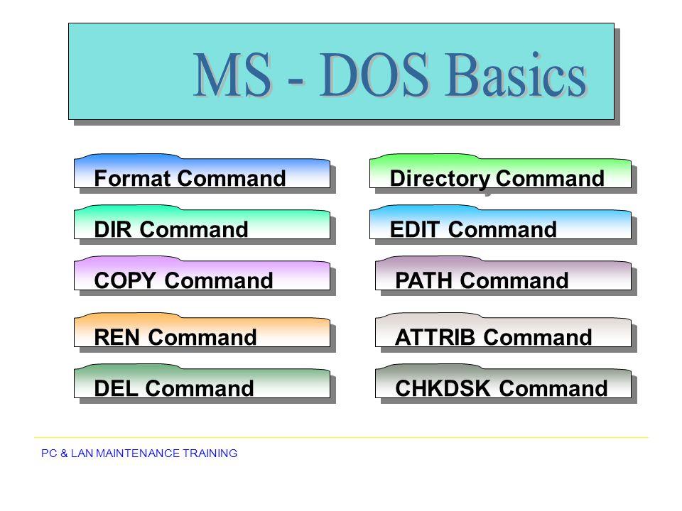 PC & LAN MAINTENANCE TRAINING Directory Command REN Command DEL Command EDIT Command DIR Command COPY Command Format Command PATH Command ATTRIB Comma