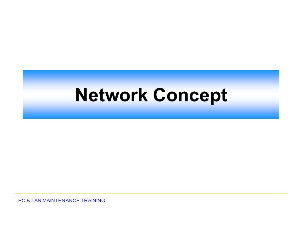 PC & LAN MAINTENANCE TRAINING Network Concept