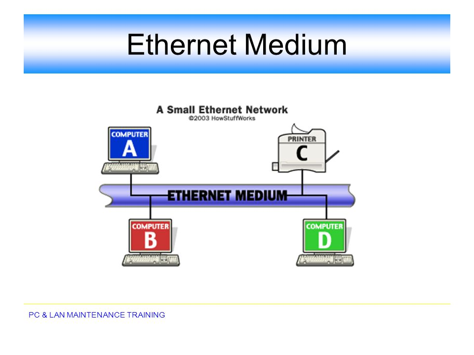 PC & LAN MAINTENANCE TRAINING Ethernet Medium