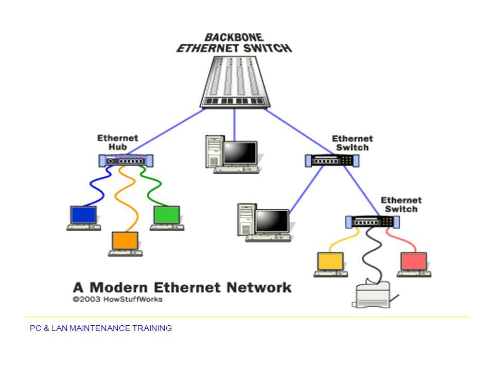 PC & LAN MAINTENANCE TRAINING