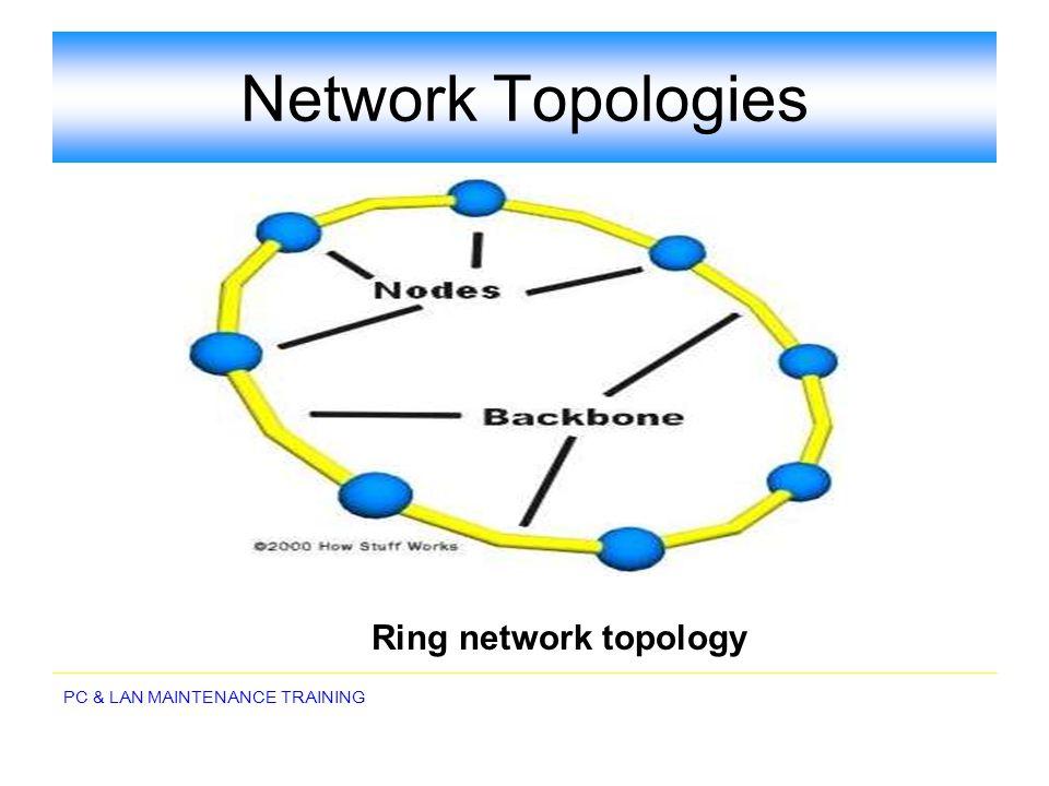PC & LAN MAINTENANCE TRAINING Network Topologies Ring network topology