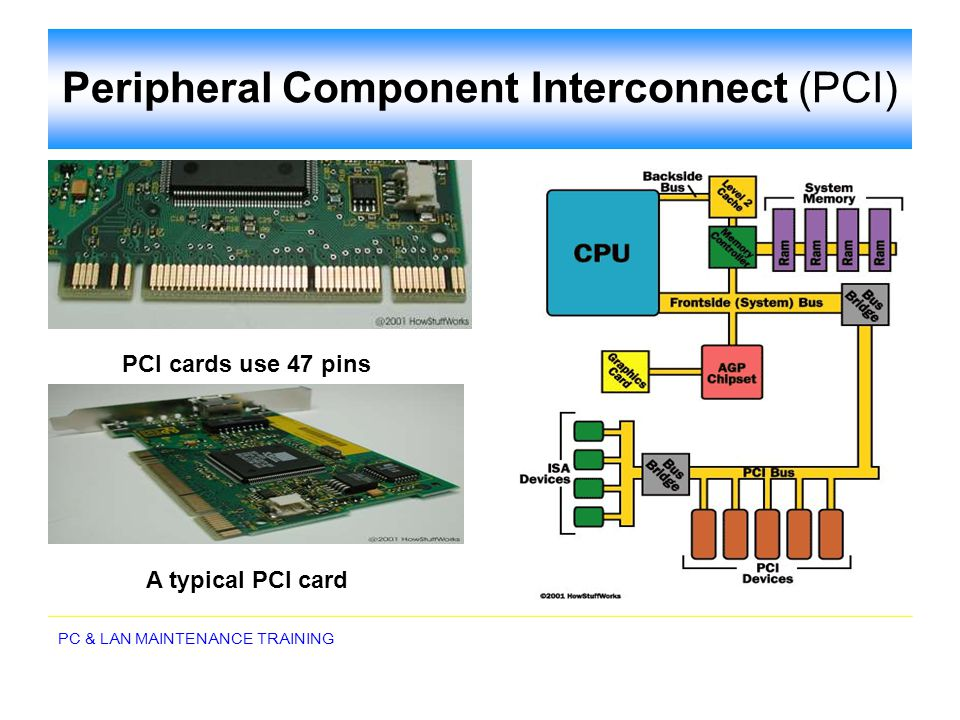 PC & LAN MAINTENANCE TRAINING Peripheral Component Interconnect (PCI) PCI cards use 47 pins A typical PCI card