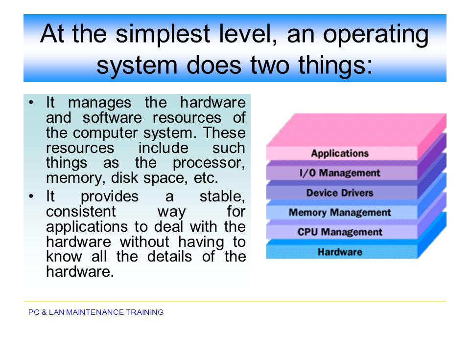 PC & LAN MAINTENANCE TRAINING At the simplest level, an operating system does two things: It manages the hardware and software resources of the comput
