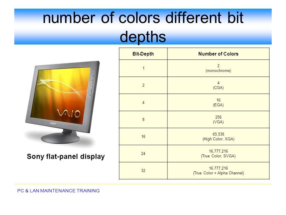 PC & LAN MAINTENANCE TRAINING number of colors different bit depths Bit-DepthNumber of Colors 1 2 (monochrome) 2 4 (CGA) 4 16 (EGA) 8 256 (VGA) 16 65,