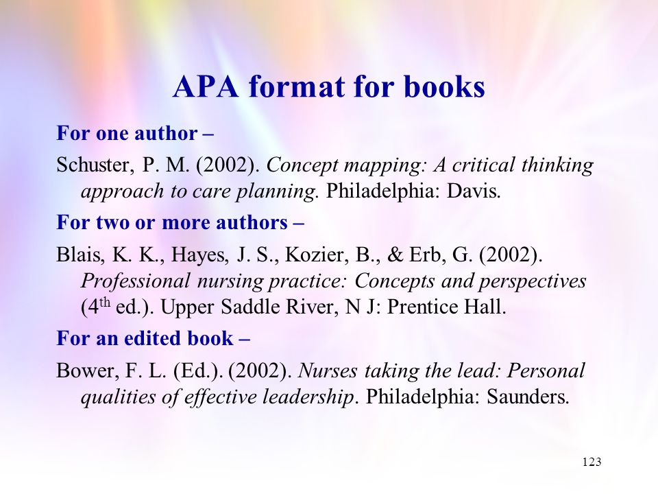 122 APA formatting The College of Nursing requires that all submitted papers be typed following the formatting guidelines of the 5 th edition of the APA Publication Manual.