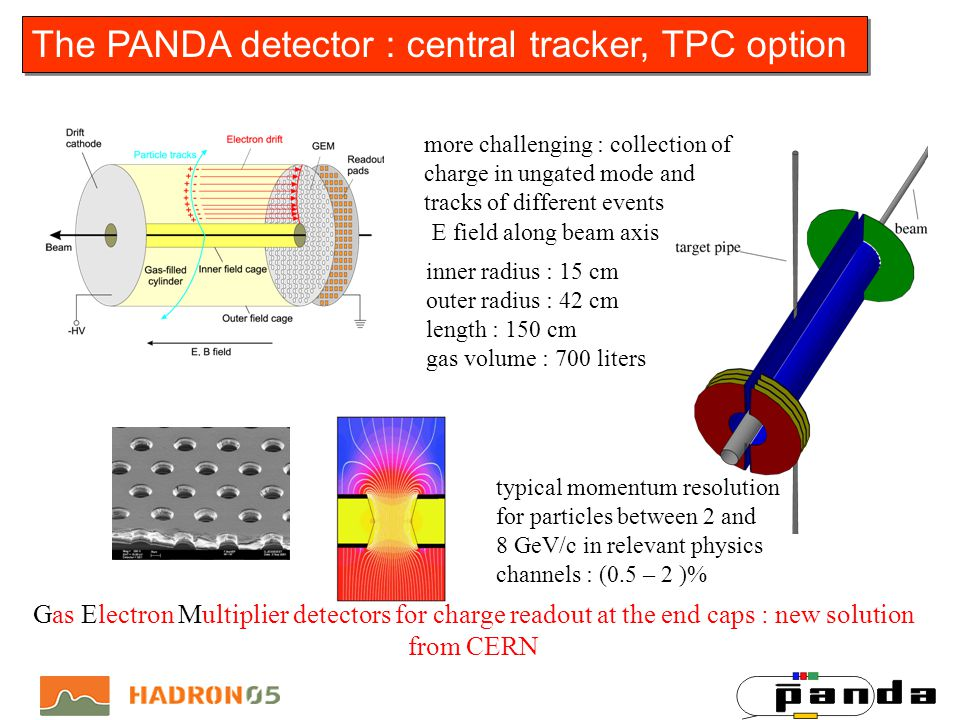 The PANDA detector : central tracker, TPC option Gas Electron Multiplier detectors for charge readout at the end caps : new solution from CERN inner radius : 15 cm outer radius : 42 cm length : 150 cm gas volume : 700 liters typical momentum resolution for particles between 2 and 8 GeV/c in relevant physics channels : (0.5 – 2 )% more challenging : collection of charge in ungated mode and tracks of different events E field along beam axis