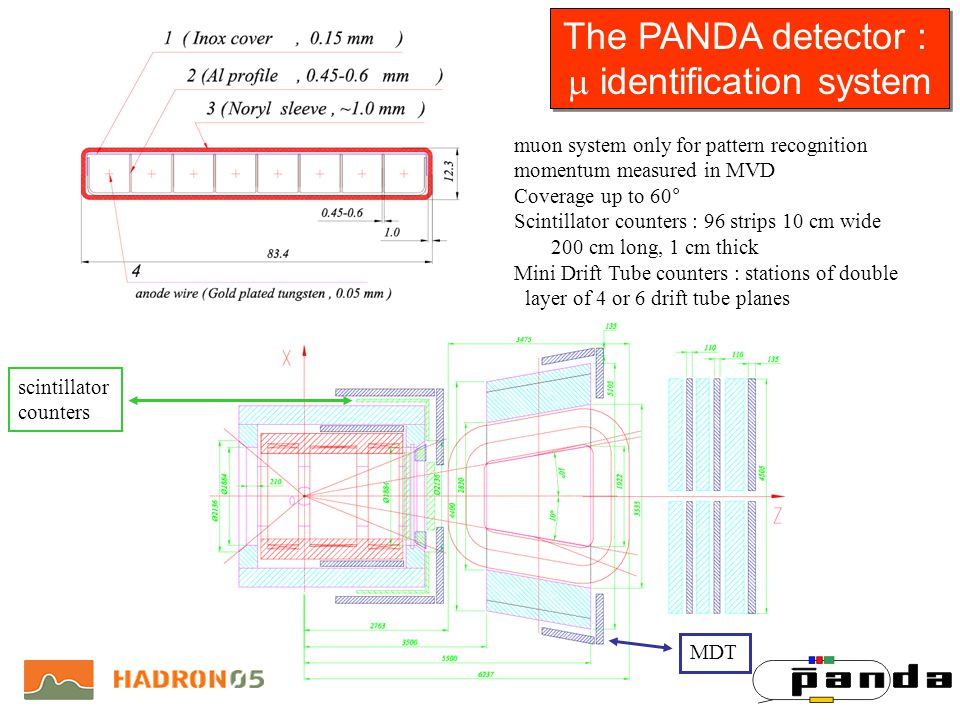 The PANDA detector : identification system The PANDA detector : identification system muon system only for pattern recognition momentum measured in MVD Coverage up to 60° Scintillator counters : 96 strips 10 cm wide 200 cm long, 1 cm thick Mini Drift Tube counters : stations of double layer of 4 or 6 drift tube planes scintillator counters MDT