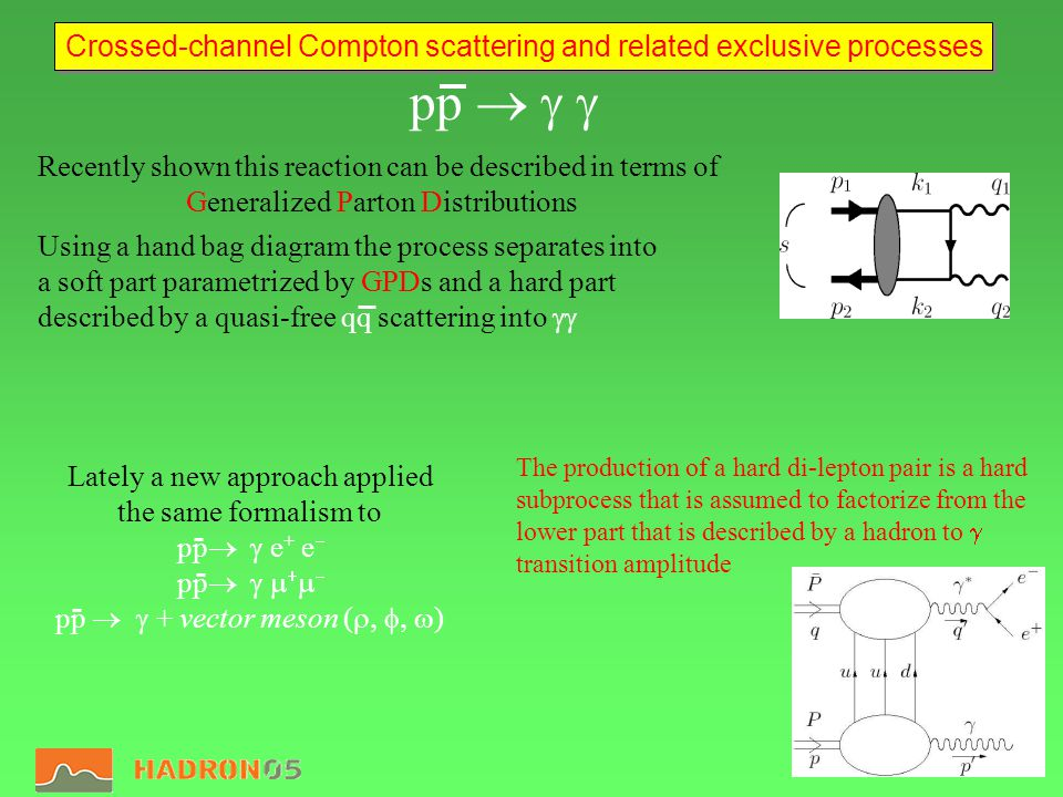 Crossed-channel Compton scattering and related exclusive processes Recently shown this reaction can be described in terms of Generalized Parton Distributions p Using a hand bag diagram the process separates into a soft part parametrized by GPDs and a hard part described by a quasi-free qq scattering into Lately a new approach applied the same formalism to pp e + e pp pp + vector meson ( ) The production of a hard di-lepton pair is a hard subprocess that is assumed to factorize from the lower part that is described by a hadron to transition amplitude