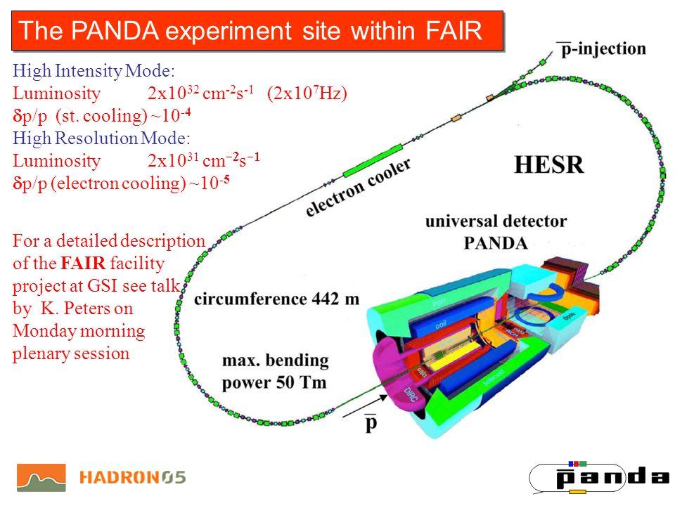 High Intensity Mode: Luminosity 2x10 32 cm -2 s -1 (2x10 7 Hz) p/p (st.