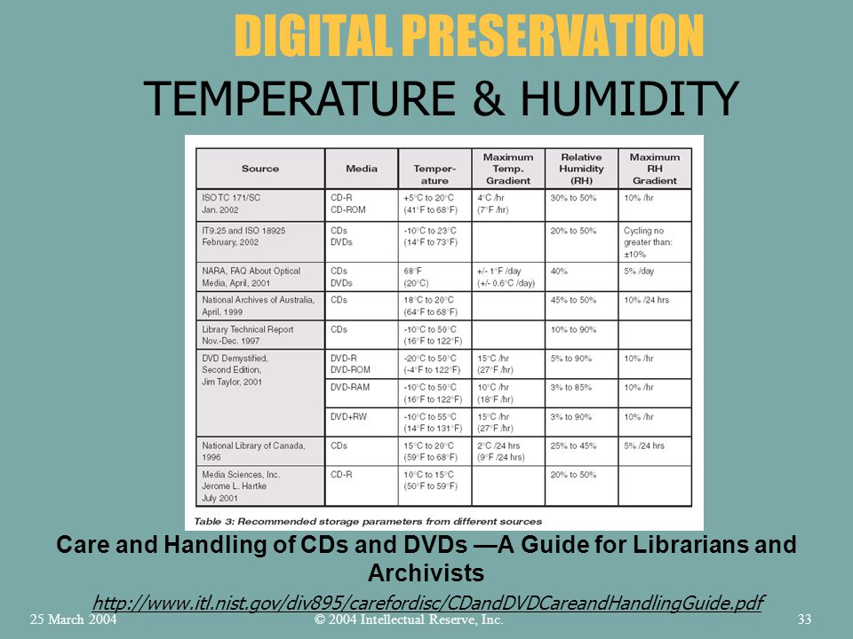 Care and Handling of CDs and DVDs A Guide for Librarians and Archivists http://www.itl.nist.gov/div895/carefordisc/CDandDVDCareandHandlingGuide.pdf DIGITAL PRESERVATION TEMPERATURE & HUMIDITY © 2004 Intellectual Reserve, Inc.25 March 200433