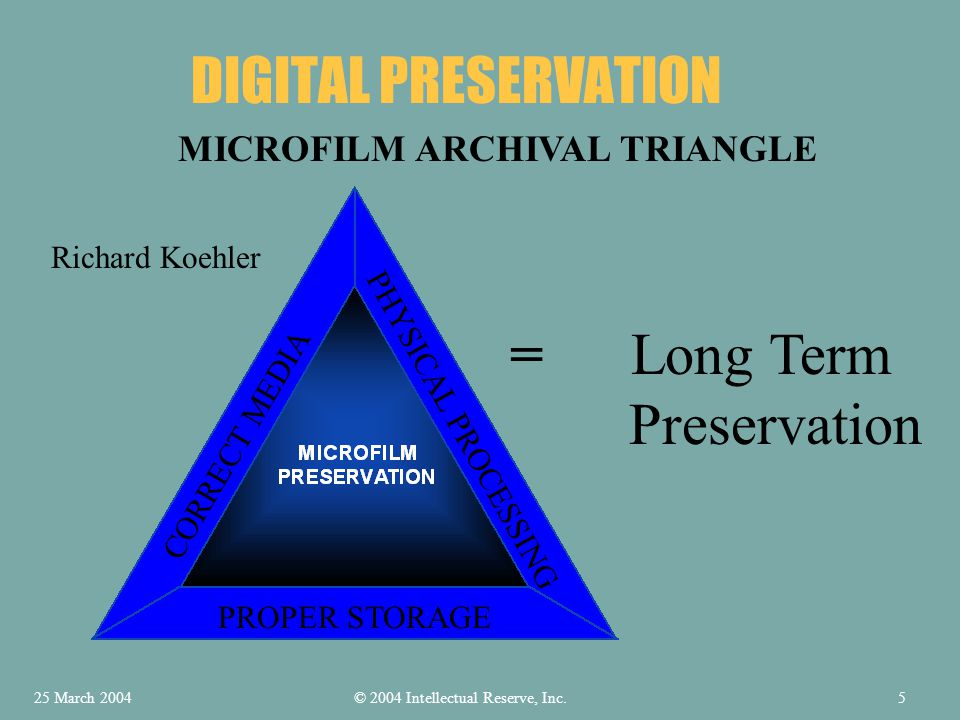 DIGITAL PRESERVATION CORRECT MEDIA PHYSICAL PROCESSING PROPER STORAGE MICROFILM ARCHIVAL TRIANGLE = Long Term Preservation Richard Koehler © 2004 Intellectual Reserve, Inc.25 March 20045